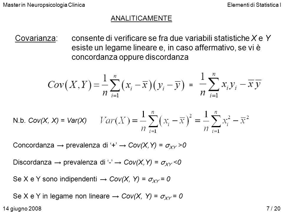 Master in Neuropsicologia ClinicaElementi di Statistica I 14 giugno 20087 / 20 ANALITICAMENTE Covarianza: consente di verificare se fra due variabili statistiche X e Y esiste un legame lineare e, in caso affermativo, se vi è concordanza oppure discordanza N.b.