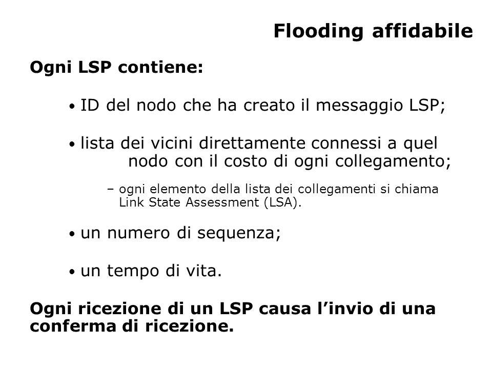 Flooding affidabile Ogni LSP contiene: ID del nodo che ha creato il messaggio LSP; lista dei vicini direttamente connessi a quel nodo con il costo di ogni collegamento; –ogni elemento della lista dei collegamenti si chiama Link State Assessment (LSA).