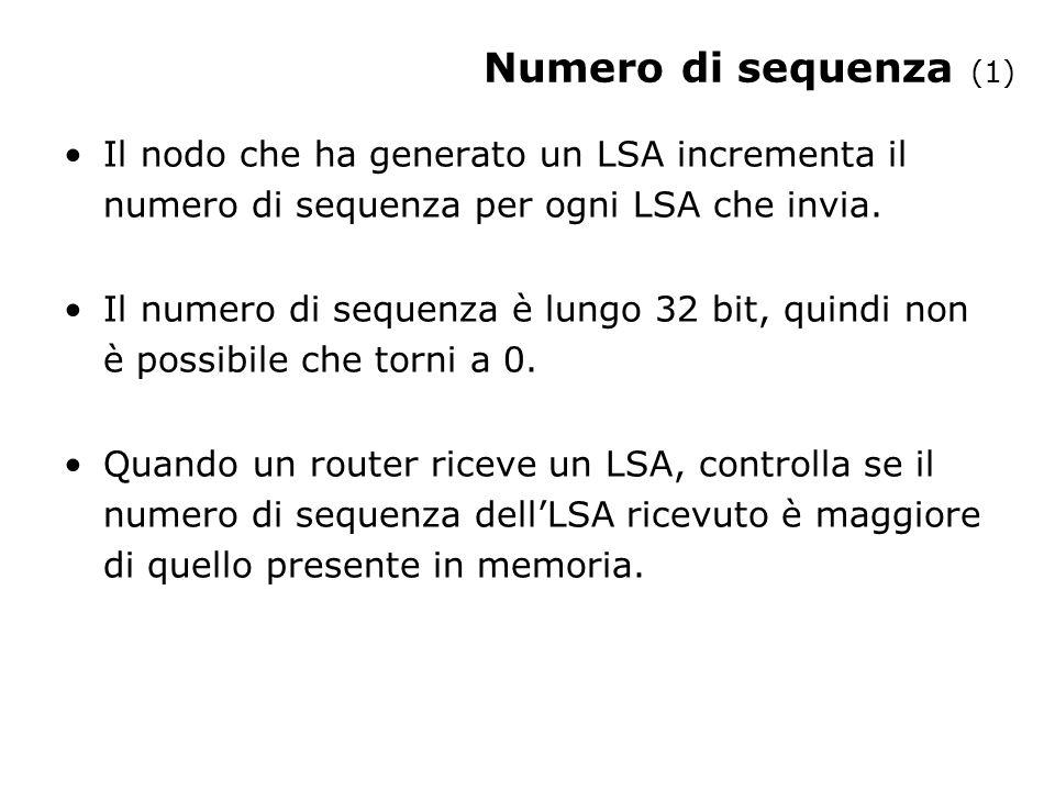 Numero di sequenza (1) Il nodo che ha generato un LSA incrementa il numero di sequenza per ogni LSA che invia. Il numero di sequenza è lungo 32 bit, q