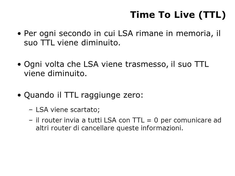 Time To Live (TTL) Per ogni secondo in cui LSA rimane in memoria, il suo TTL viene diminuito. Ogni volta che LSA viene trasmesso, il suo TTL viene dim