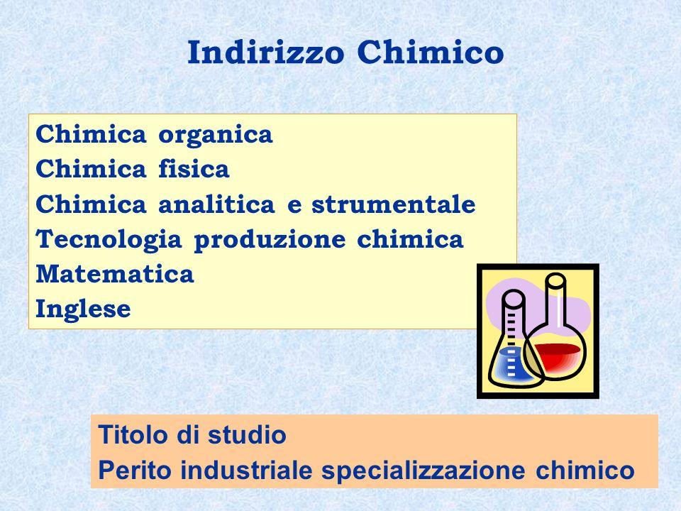 Indirizzo Chimico Chimica organica Chimica fisica Chimica analitica e strumentale Tecnologia produzione chimica Matematica Inglese Titolo di studio Perito industriale specializzazione chimico