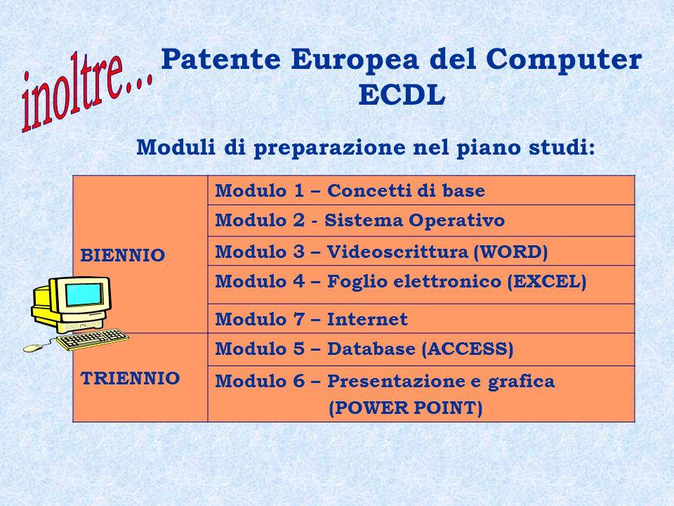Patente Europea del Computer ECDL Moduli di preparazione nel piano studi: BIENNIO Modulo 1 – Concetti di base Modulo 2 - Sistema Operativo Modulo 3 – Videoscrittura (WORD) Modulo 4 – Foglio elettronico (EXCEL) Modulo 7 – Internet TRIENNIO Modulo 5 – Database (ACCESS) Modulo 6 – Presentazione e grafica (POWER POINT)