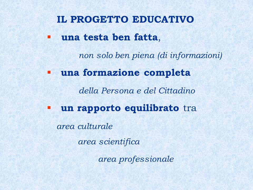 IL PROGETTO EDUCATIVO  una testa ben fatta, non solo ben piena (di informazioni)  una formazione completa della Persona e del Cittadino  un rapporto equilibrato tra area culturale area scientifica area professionale