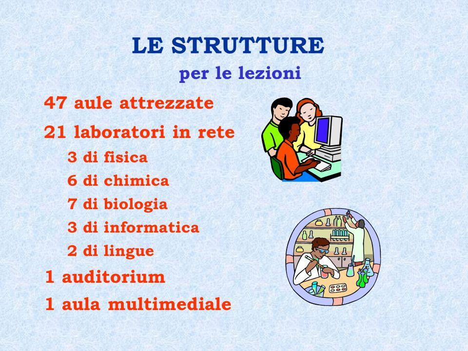 LE STRUTTURE per le lezioni 47 aule attrezzate 21 laboratori in rete 3 di fisica 6 di chimica 7 di biologia 3 di informatica 2 di lingue 1 auditorium 1 aula multimediale
