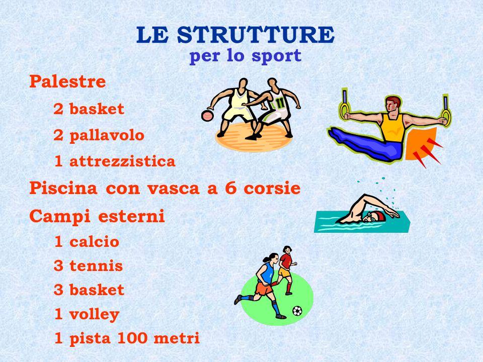 LE STRUTTURE per lo sport Palestre 2 basket 2 pallavolo 1 attrezzistica Piscina con vasca a 6 corsie Campi esterni 1 calcio 3 tennis 3 basket 1 volley 1 pista 100 metri