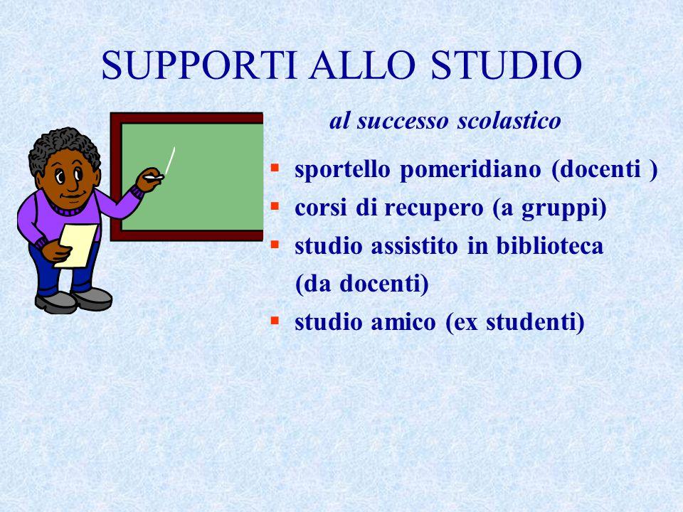 SUPPORTI ALLO STUDIO al successo scolastico  sportello pomeridiano (docenti )  corsi di recupero (a gruppi)  studio assistito in biblioteca (da docenti)  studio amico (ex studenti)