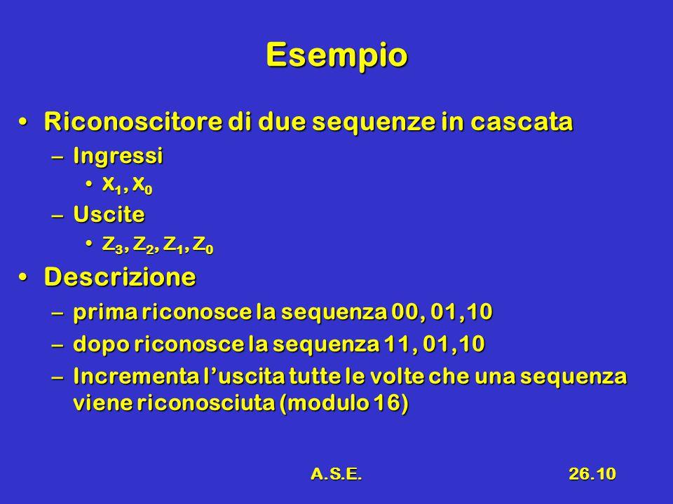 A.S.E.26.10 Esempio Riconoscitore di due sequenze in cascataRiconoscitore di due sequenze in cascata –Ingressi X 1, X 0X 1, X 0 –Uscite Z 3, Z 2, Z 1, Z 0Z 3, Z 2, Z 1, Z 0 DescrizioneDescrizione –prima riconosce la sequenza 00, 01,10 –dopo riconosce la sequenza 11, 01,10 –Incrementa l'uscita tutte le volte che una sequenza viene riconosciuta (modulo 16)