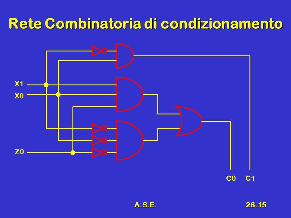A.S.E.26.15 Rete Combinatoria di condizionamento X1 X0 Z0 C0C1
