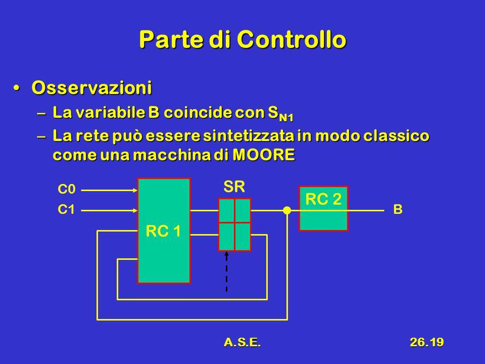 A.S.E.26.19 Parte di Controllo OsservazioniOsservazioni –La variabile B coincide con S N1 –La rete può essere sintetizzata in modo classico come una macchina di MOORE RC 1 RC 2 SR C0 C1B