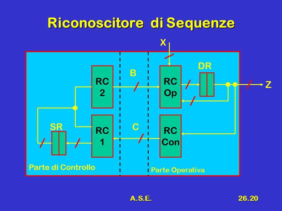 A.S.E.26.20 Riconoscitore di Sequenze RC Op RC Con RC 2 RC 1 DR Z X SR Parte di Controllo Parte Operativa B C