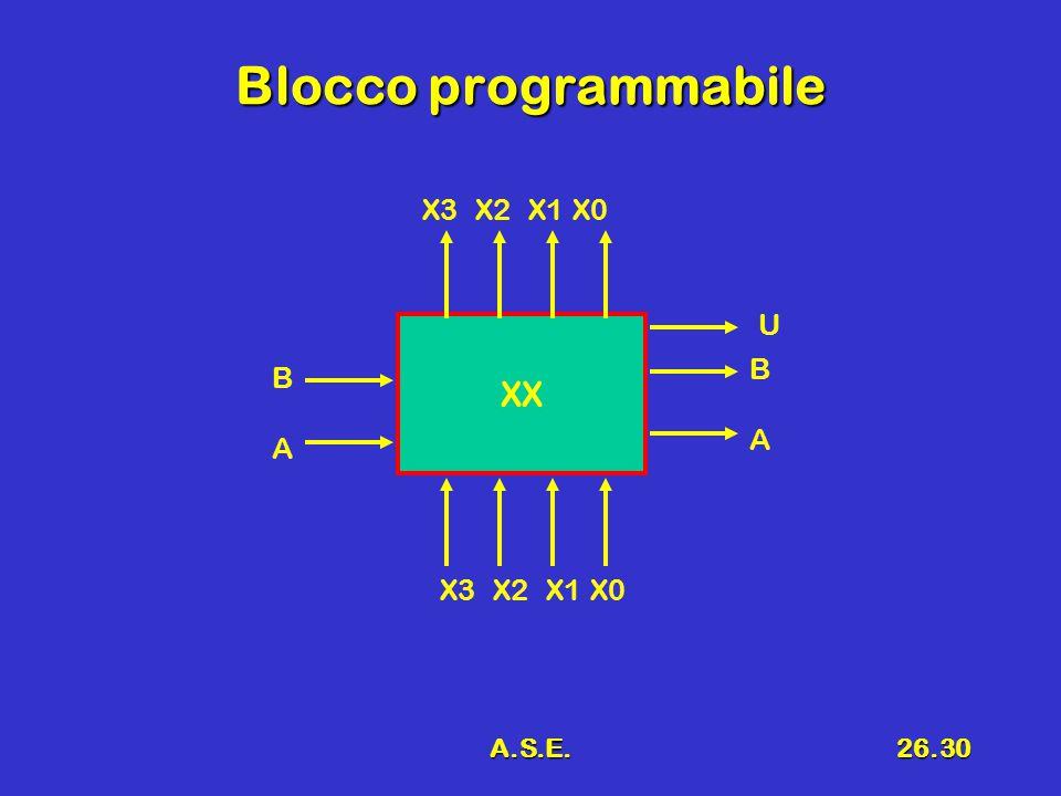 A.S.E.26.30 Blocco programmabile XX A B X1X2X3 U X0 X1X2X3X0 A B