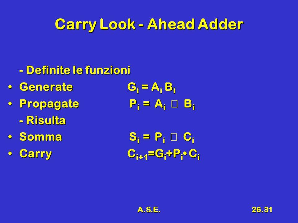 A.S.E.26.31 Carry Look - Ahead Adder - Definite le funzioni GenerateG i = A i B iGenerateG i = A i B i Propagate P i = A i  B iPropagate P i = A i  B i - Risulta - Risulta Somma S i = P i  C iSomma S i = P i  C i CarryC i+1 =G i +P i C iCarryC i+1 =G i +P i C i