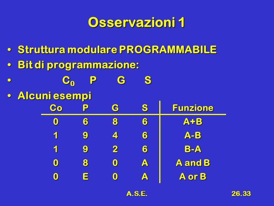 A.S.E.26.33 Osservazioni 1 Struttura modulare PROGRAMMABILEStruttura modulare PROGRAMMABILE Bit di programmazione:Bit di programmazione: C 0 PG S C 0 PG S Alcuni esempiAlcuni esempi CoPGSFunzione 0686A+B 1946A-B 1926B-A 080A A and B 0E0A A or B
