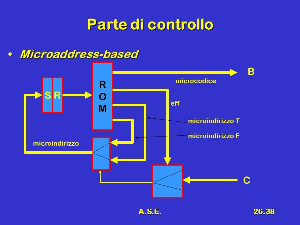 A.S.E.26.38 Parte di controllo Microaddress-basedMicroaddress-based ROMROM S R B C microindirizzo microcodice eff microindirizzo T microindirizzo F