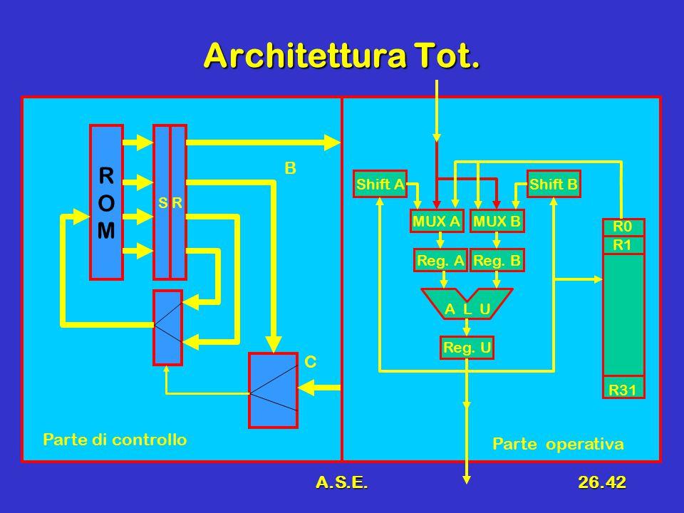 A.S.E.26.42 Architettura Tot. ROMROM S R B C Reg.
