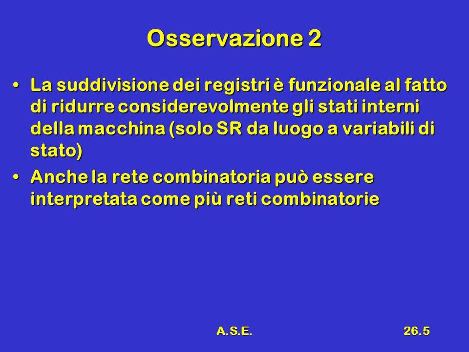 A.S.E.26.5 Osservazione 2 La suddivisione dei registri è funzionale al fatto di ridurre considerevolmente gli stati interni della macchina (solo SR da luogo a variabili di stato)La suddivisione dei registri è funzionale al fatto di ridurre considerevolmente gli stati interni della macchina (solo SR da luogo a variabili di stato) Anche la rete combinatoria può essere interpretata come più reti combinatorieAnche la rete combinatoria può essere interpretata come più reti combinatorie