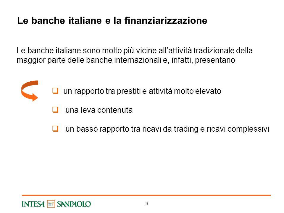 9 Le banche italiane e la finanziarizzazione Le banche italiane sono molto più vicine all'attività tradizionale della maggior parte delle banche internazionali e, infatti, presentano  un rapporto tra prestiti e attività molto elevato  una leva contenuta  un basso rapporto tra ricavi da trading e ricavi complessivi