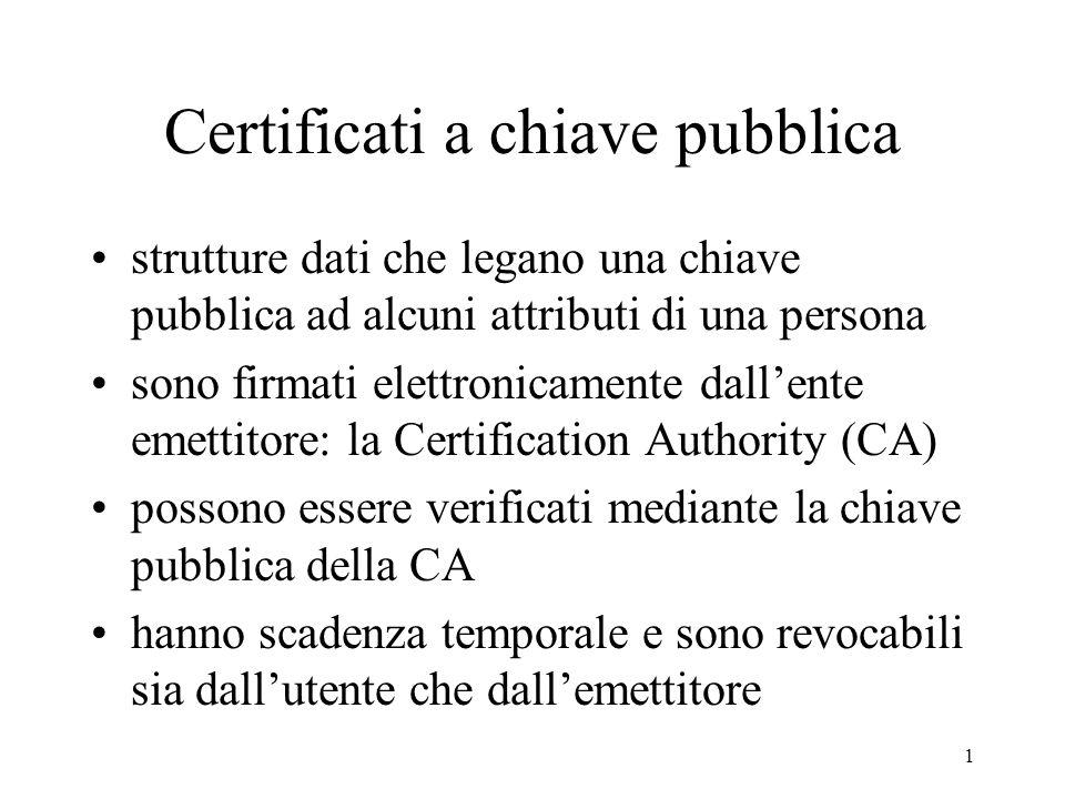 1 Certificati a chiave pubblica strutture dati che legano una chiave pubblica ad alcuni attributi di una persona sono firmati elettronicamente dall'en