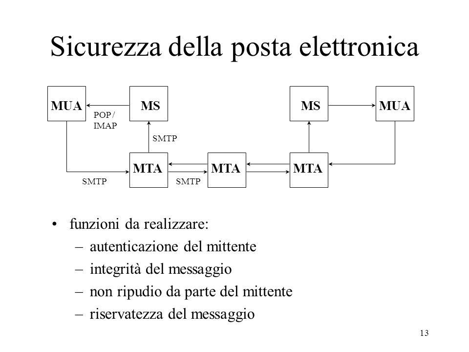 13 Sicurezza della posta elettronica funzioni da realizzare: –autenticazione del mittente –integrità del messaggio –non ripudio da parte del mittente