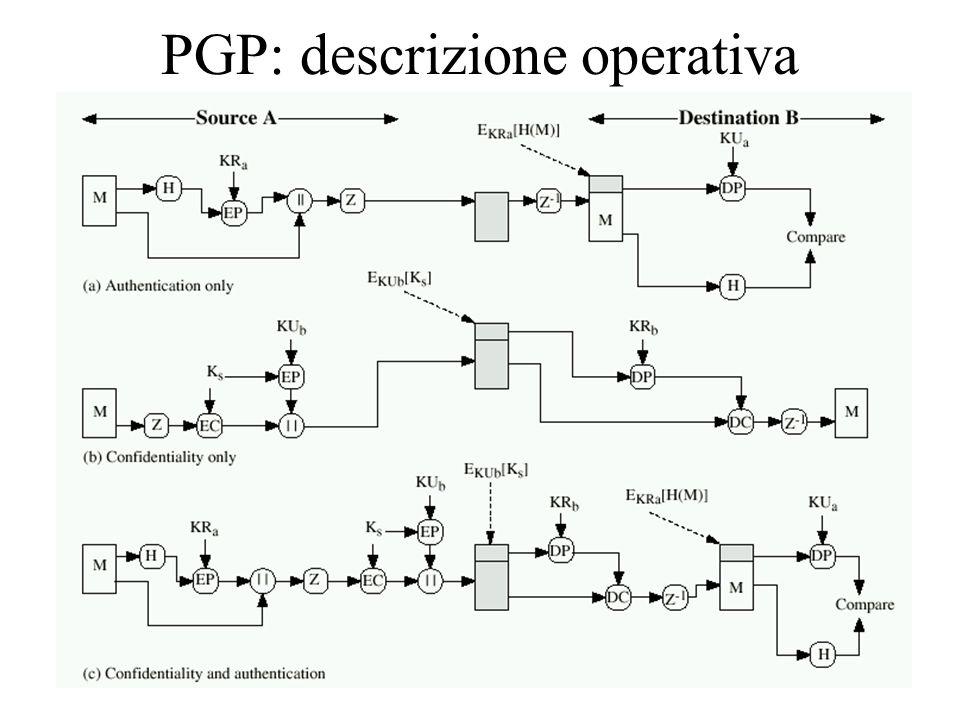 17 PGP: descrizione operativa