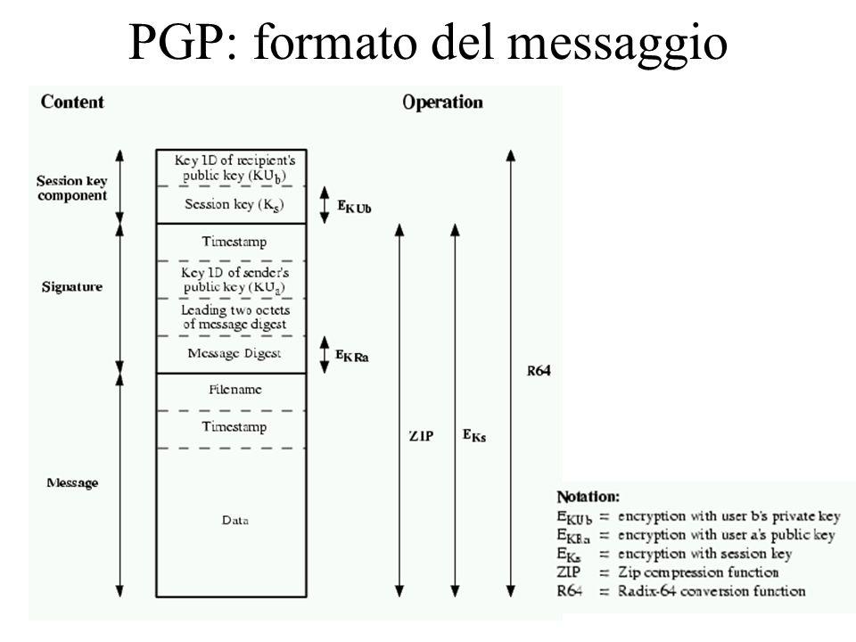 19 PGP: formato del messaggio