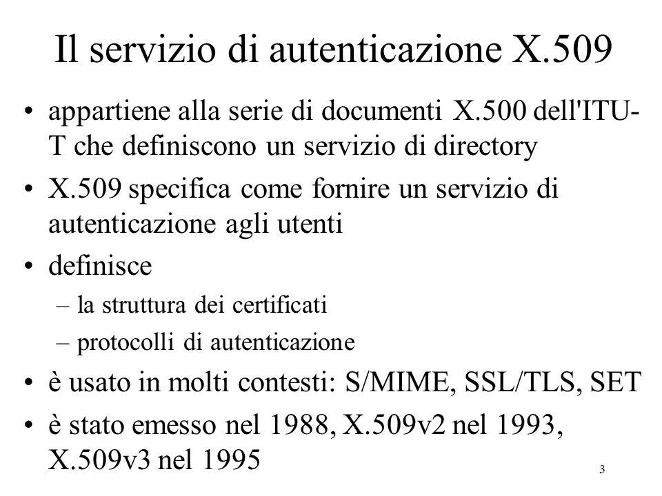 3 Il servizio di autenticazione X.509 appartiene alla serie di documenti X.500 dell'ITU- T che definiscono un servizio di directory X.509 specifica co