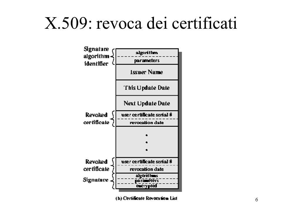 6 X.509: revoca dei certificati
