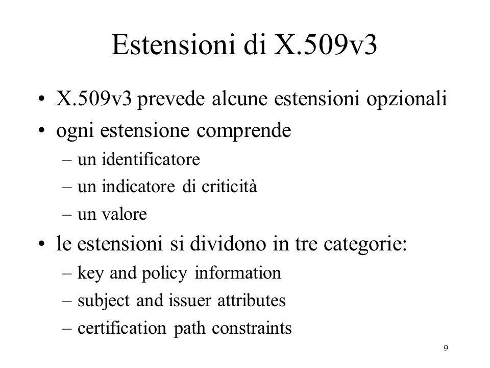 9 Estensioni di X.509v3 X.509v3 prevede alcune estensioni opzionali ogni estensione comprende –un identificatore –un indicatore di criticità –un valor