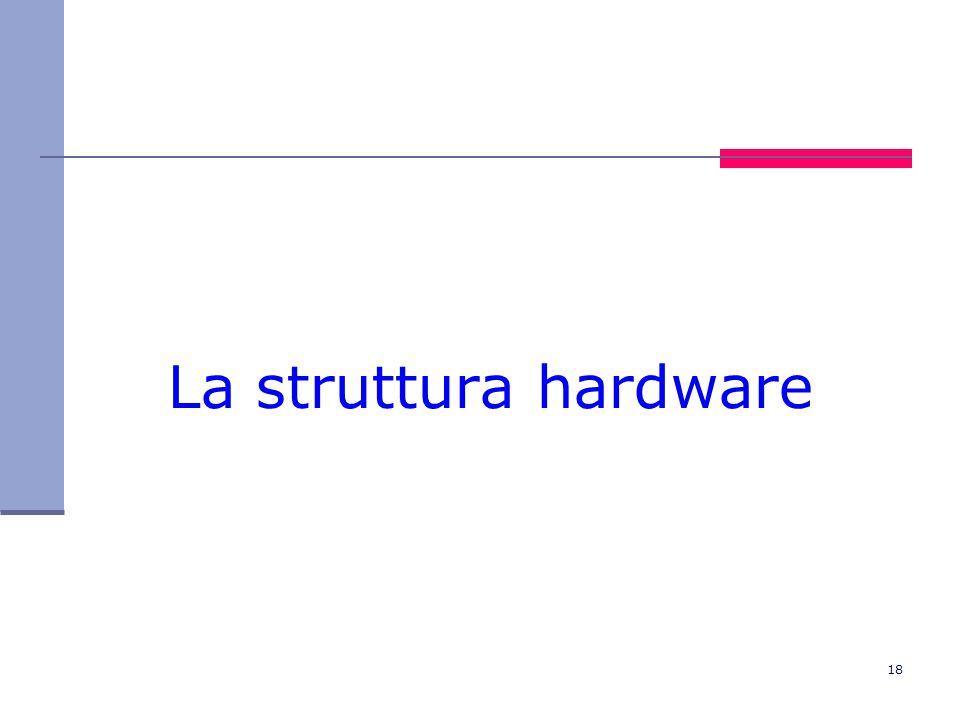 18 La struttura hardware