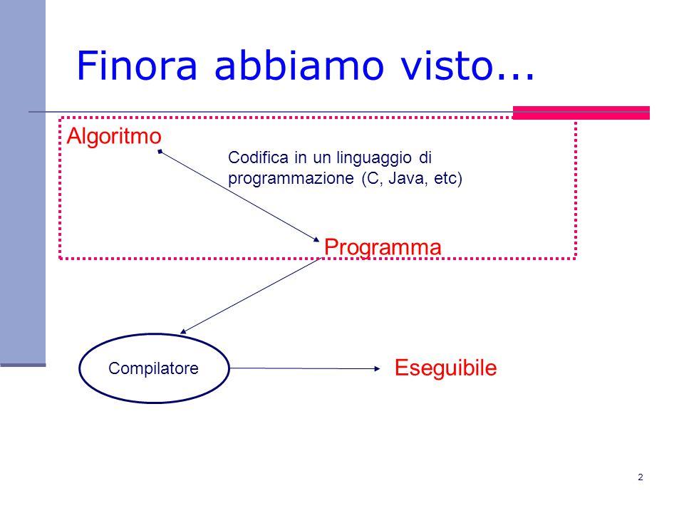 43 Un esempio : ADD 2, R1 (dec) Processore Parte controllo 41 000110000100100001 R0 R1 R2...