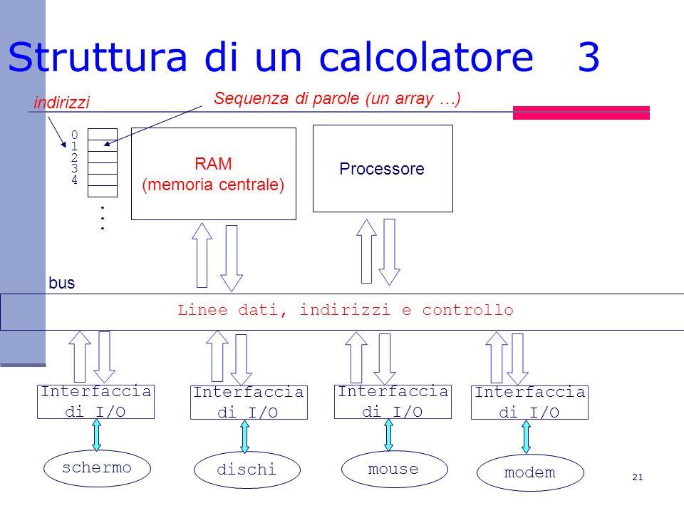 21 Struttura di un calcolatore 3 RAM (memoria centrale) Processore bus Linee dati, indirizzi e controllo Interfaccia di I/O Interfaccia di I/O Interfaccia di I/O Interfaccia di I/O schermo dischi mouse modem......
