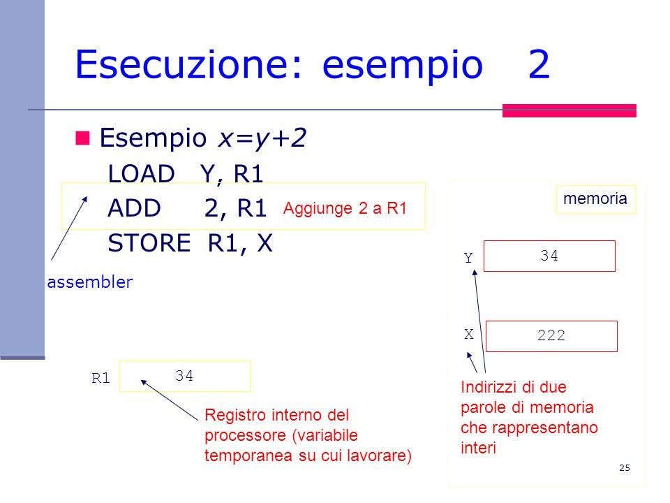 25 Esecuzione: esempio 2 Esempio x=y+2 LOAD Y, R1 ADD 2, R1 STORE R1, X 34 222 Y X Indirizzi di due parole di memoria che rappresentano interi 34 R1 Registro interno del processore (variabile temporanea su cui lavorare) Aggiunge 2 a R1 memoria assembler
