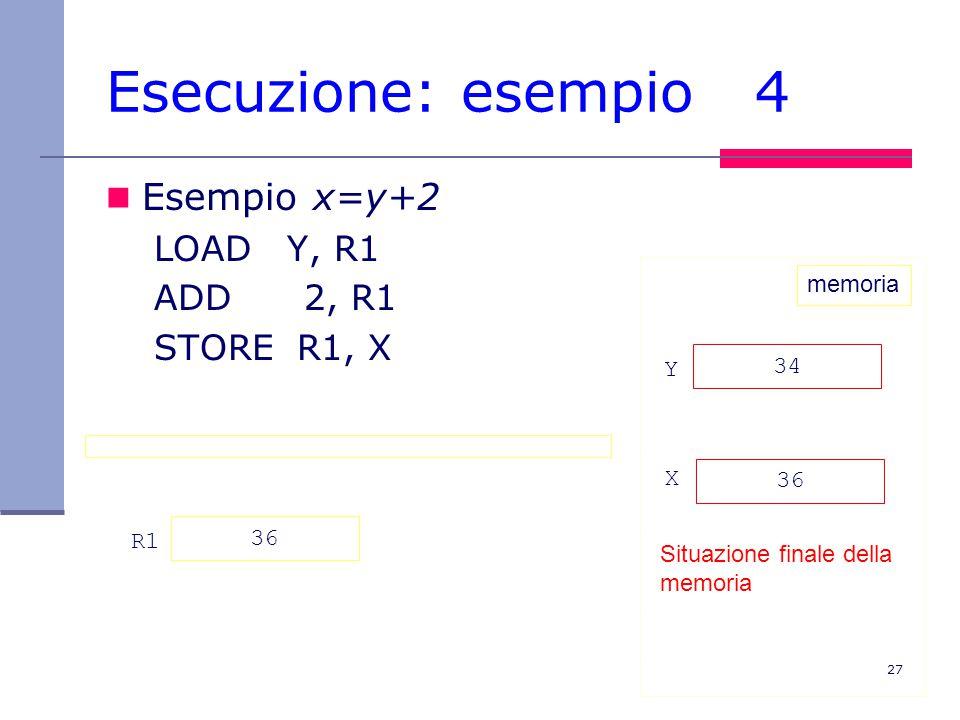 27 Esecuzione: esempio 4 Esempio x=y+2 LOAD Y, R1 ADD 2, R1 STORE R1, X 34 36 Y X Situazione finale della memoria 36 R1 memoria