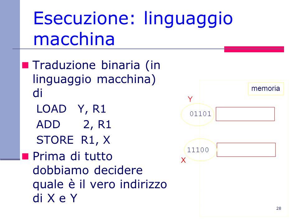 28 Esecuzione: linguaggio macchina Traduzione binaria (in linguaggio macchina) di LOAD Y, R1 ADD 2, R1 STORE R1, X Prima di tutto dobbiamo decidere quale è il vero indirizzo di X e Y 01101 11100 memoria Y X