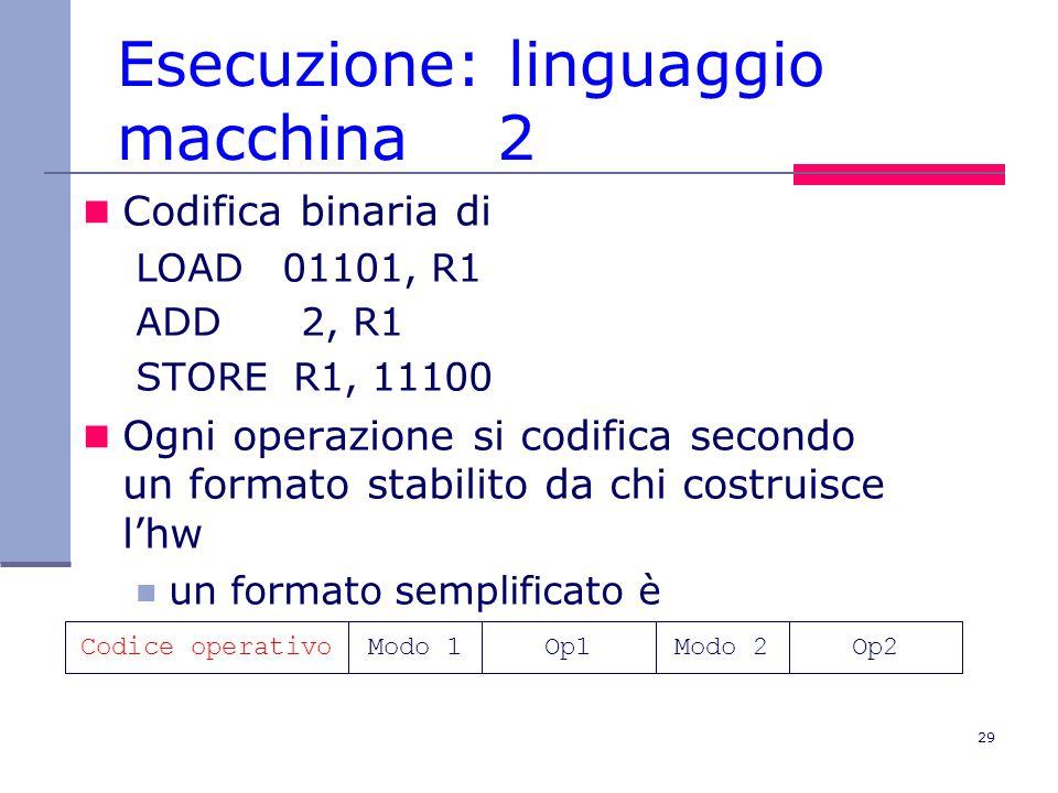 29 Esecuzione: linguaggio macchina 2 Codifica binaria di LOAD 01101, R1 ADD 2, R1 STORE R1, 11100 Ogni operazione si codifica secondo un formato stabilito da chi costruisce l'hw un formato semplificato è Codice operativoModo 1Op1Modo 2Op2