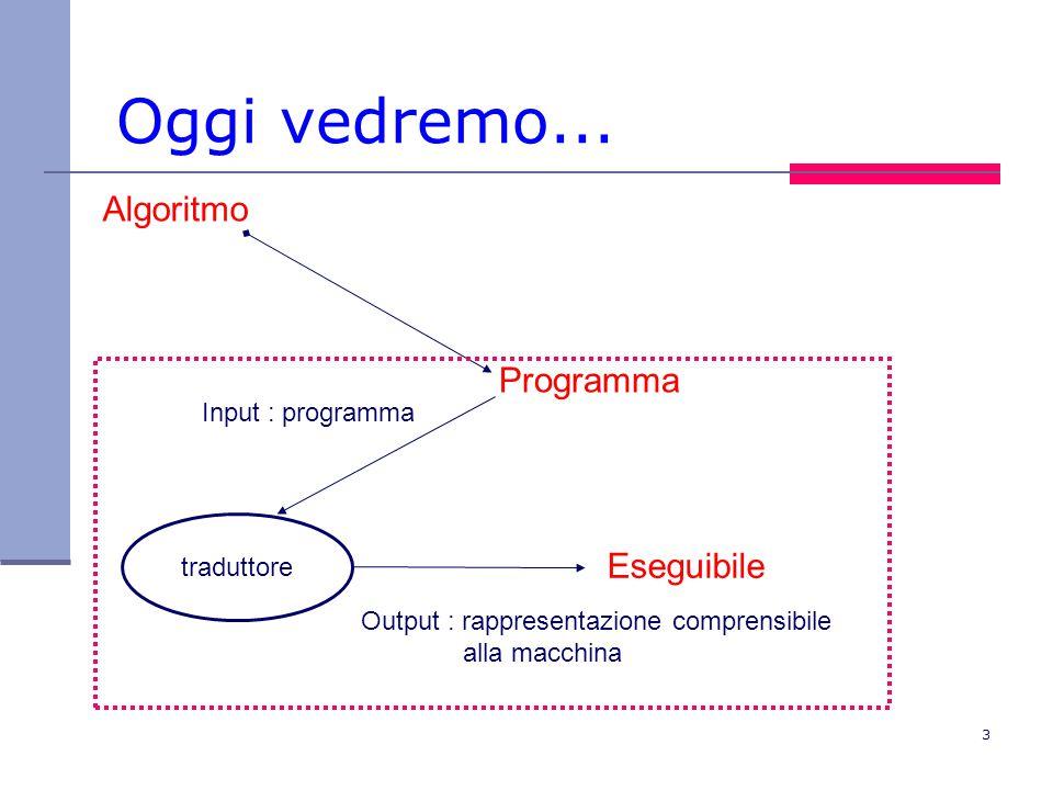 24 Esecuzione: esempio Esempio: come si realizza l'operazione x=y+2 : LOAD Y, R1 ADD 2, R1 STORE R1, X 34 222 Y X Indirizzi di due parole di memoria che rappresentano le variabili intere x e y 17 R1 Registro interno del processore (variabile temporanea su cui lavorare) Legge il valore in Y e lo scrive in R1 memoria assembler