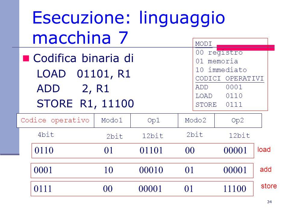 34 Esecuzione: linguaggio macchina 7 Codifica binaria di LOAD 01101, R1 ADD 2, R1 STORE R1, 11100 Codice operativoModo1Op1Modo2Op2 MODI 00 registro 01 memoria 10 immediato CODICI OPERATIVI ADD 0001 LOAD 0110 STORE 0111 2bit 4bit 12bit 0110 01 01101 00 00001 load 0001 10 00010 01 00001 add 0111 00 00001 01 11100 store