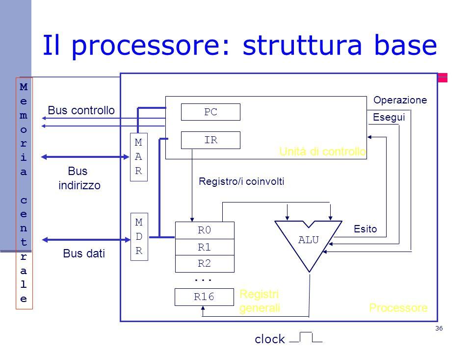 36 Il processore: struttura base Processore Unità di controllo PC IR R0 R1 R2...