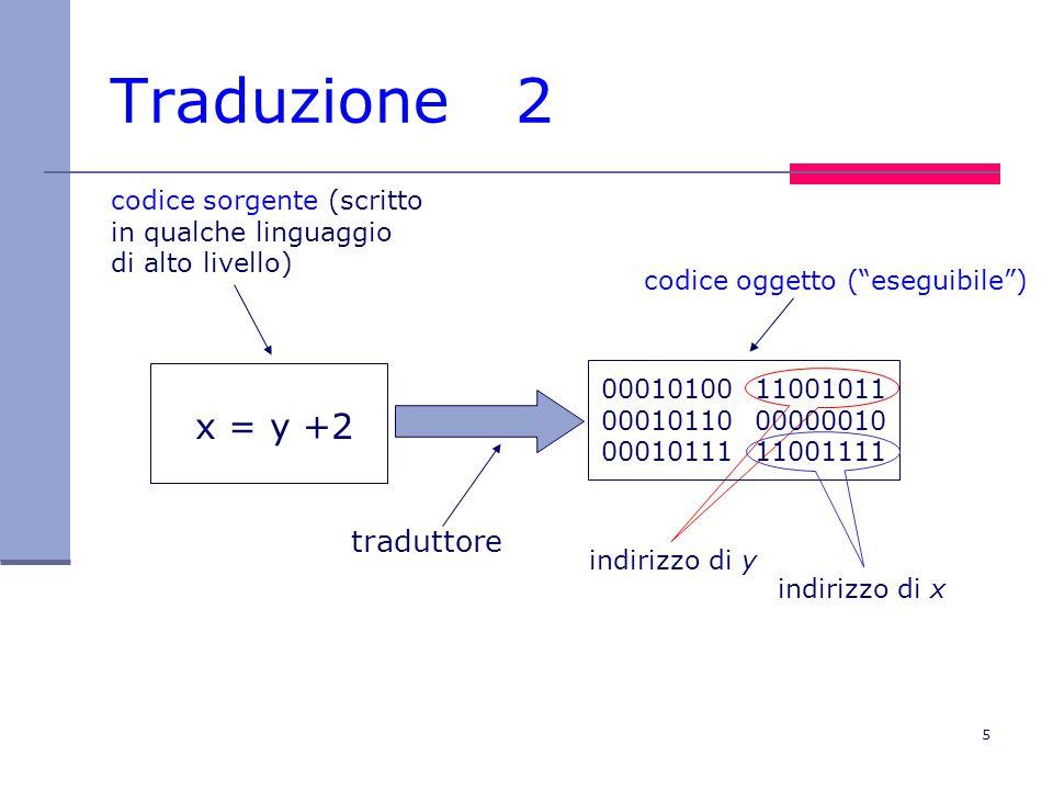 5 Traduzione 2 traduttore x = y +2 00010100 11001011 00010110 00000010 00010111 11001111 indirizzo di y indirizzo di x codice sorgente (scritto in qualche linguaggio di alto livello) codice oggetto ( eseguibile )