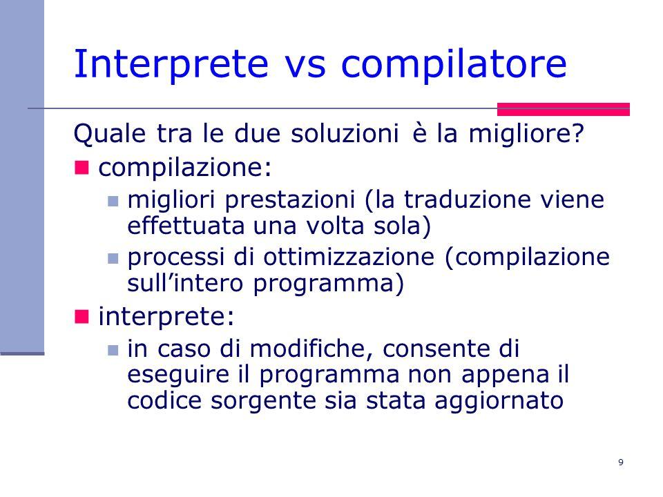 20 Struttura di un calcolatore 2 RAM (memoria centrale) Processore bus Linee dati, indirizzi e controllo Interfaccia di I/O Interfaccia di I/O Interfaccia di I/O Interfaccia di I/O schermo dischi mouse modem