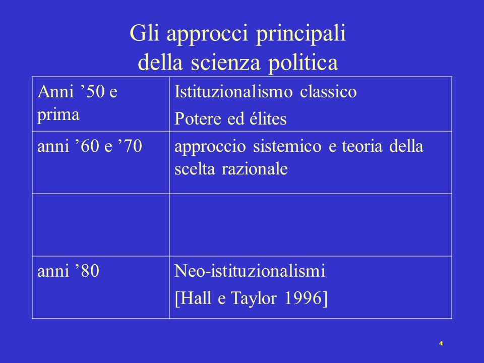 3 Fra scienza e teoria politica (Bobbio, 1971) Le quattro componenti della filosofia politica 1.Ottima repubblica 2.Giustificazione dell'obbligo polit