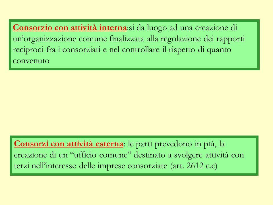 CONSORZI ART. 2602: Con il contratto do consorzio 2 o più imprenditori istituiscono un'organizzazione comune per la disciplina o o per lo svolgimento
