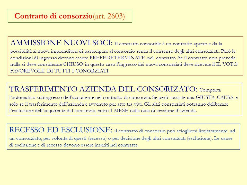 Contratto di consorzio(art. 2603) Deve essere stipulato per atto scritto a pena di nullità Deve contenere una serie di indicazioni specifiche quali: o