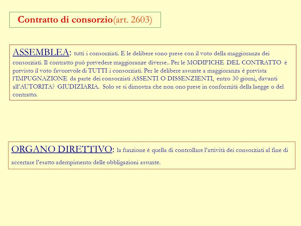 Contratto di consorzio(art. 2603) AMMISSIONE NUOVI SOCI: Il contratto consortile è un contratto aperto e da la possibilità ai nuovi imprenditori di pa