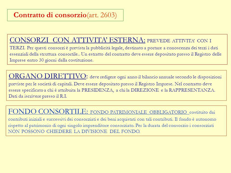 Contratto di consorzio(art. 2603) ASSEMBLEA: tutti i consorziati. E le delibere sono prese con il voto della maggioranza dei consorziati. Il contratto