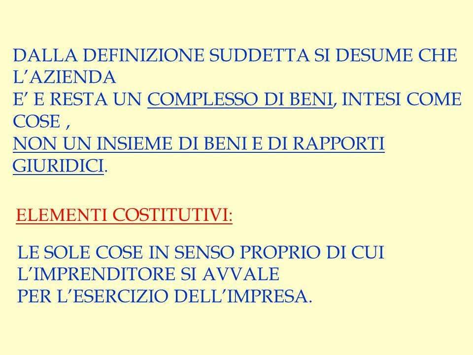 AZIENDA (ART.2555 C.C) COMPLESSO DI BENI ORGANIZZATI DALL'IMPRENDITORE PER L'ESERCIZIO DELL'IMPRESA. BENI MATERIALI E IMMATERIALI CREDITI E CONTRATTI