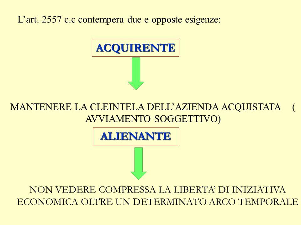 DIVIETO DI CONCORRENZA DIVIETO DI CONCORRENZA (art. 2557 c.c.) 5 ANNI L'alienante deve astenersi, per un periodo non superiore a 5 ANNI, OGGETTOUBICAZ