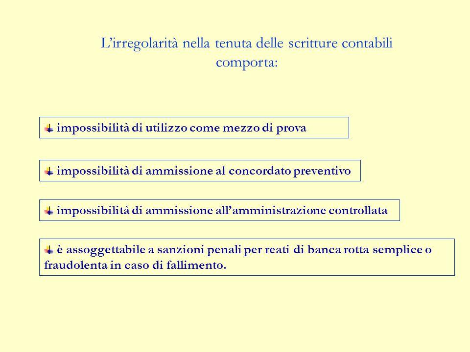 Le scritture contabili e la corrispondenza commerciale deve essere conservata per 10 ANNI La conservazione può avvenire anche mediante riproduzioni fo