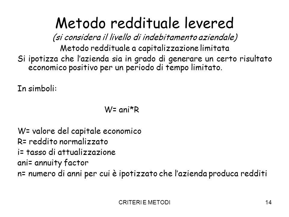 CRITERI E METODI14 Metodo reddituale levered (si considera il livello di indebitamento aziendale) Metodo reddituale a capitalizzazione limitata Si ipotizza che l'azienda sia in grado di generare un certo risultato economico positivo per un periodo di tempo limitato.