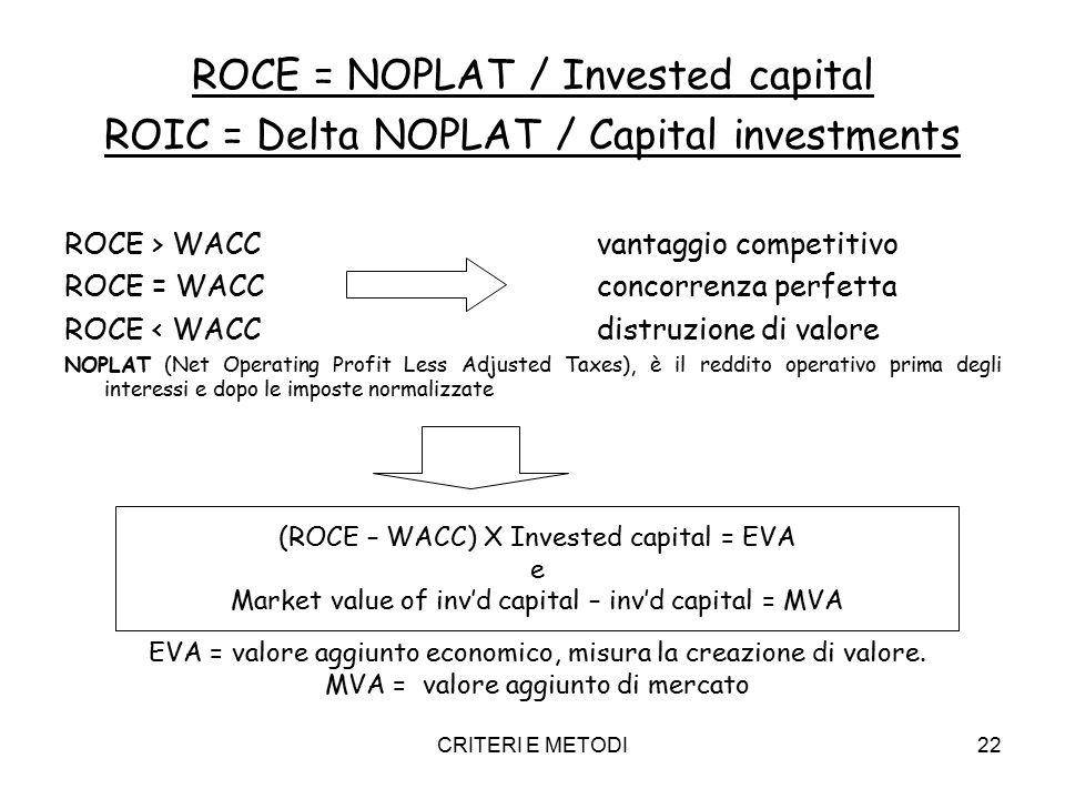 CRITERI E METODI22 ROCE = NOPLAT / Invested capital ROIC = Delta NOPLAT / Capital investments ROCE > WACCvantaggio competitivo ROCE = WACCconcorrenza perfetta ROCE < WACCdistruzione di valore NOPLAT (Net Operating Profit Less Adjusted Taxes), è il reddito operativo prima degli interessi e dopo le imposte normalizzate (ROCE – WACC) X Invested capital = EVA e Market value of inv'd capital – inv'd capital = MVA EVA = valore aggiunto economico, misura la creazione di valore.